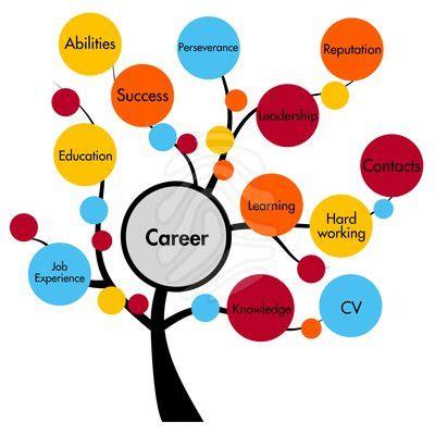 List of Classroom Teacher Responsibilities and Duties